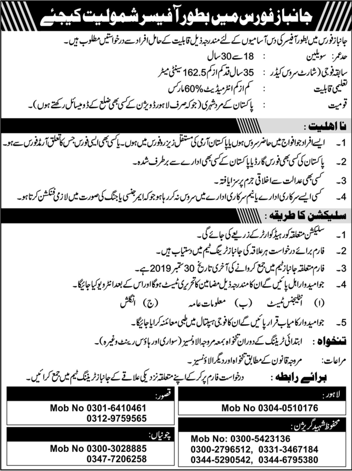 Janbaz Force Jobs 2019 Pakistan