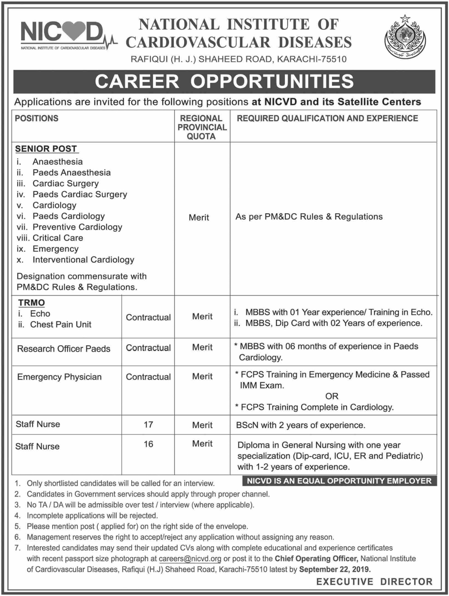 National Institute of Cardiovascular Diseases NICVD Karachi Jobs 2019
