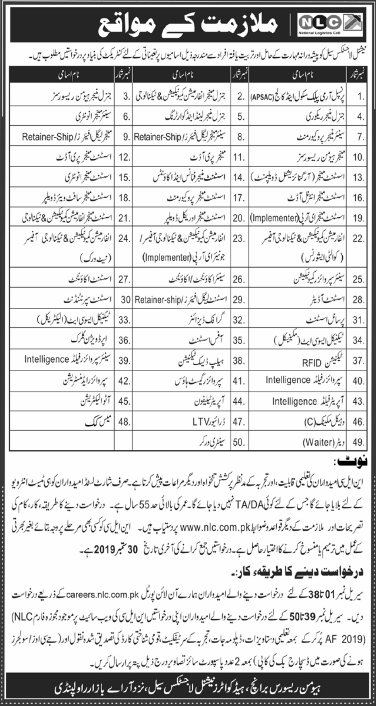National Logistics Cell NLC Jobs 2019 Online Apply