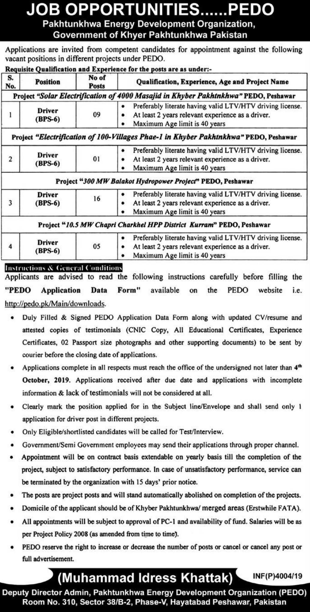 Pakhtunkhwa Energy Development Organization PEDO Peshawar Jobs 2019 KPK