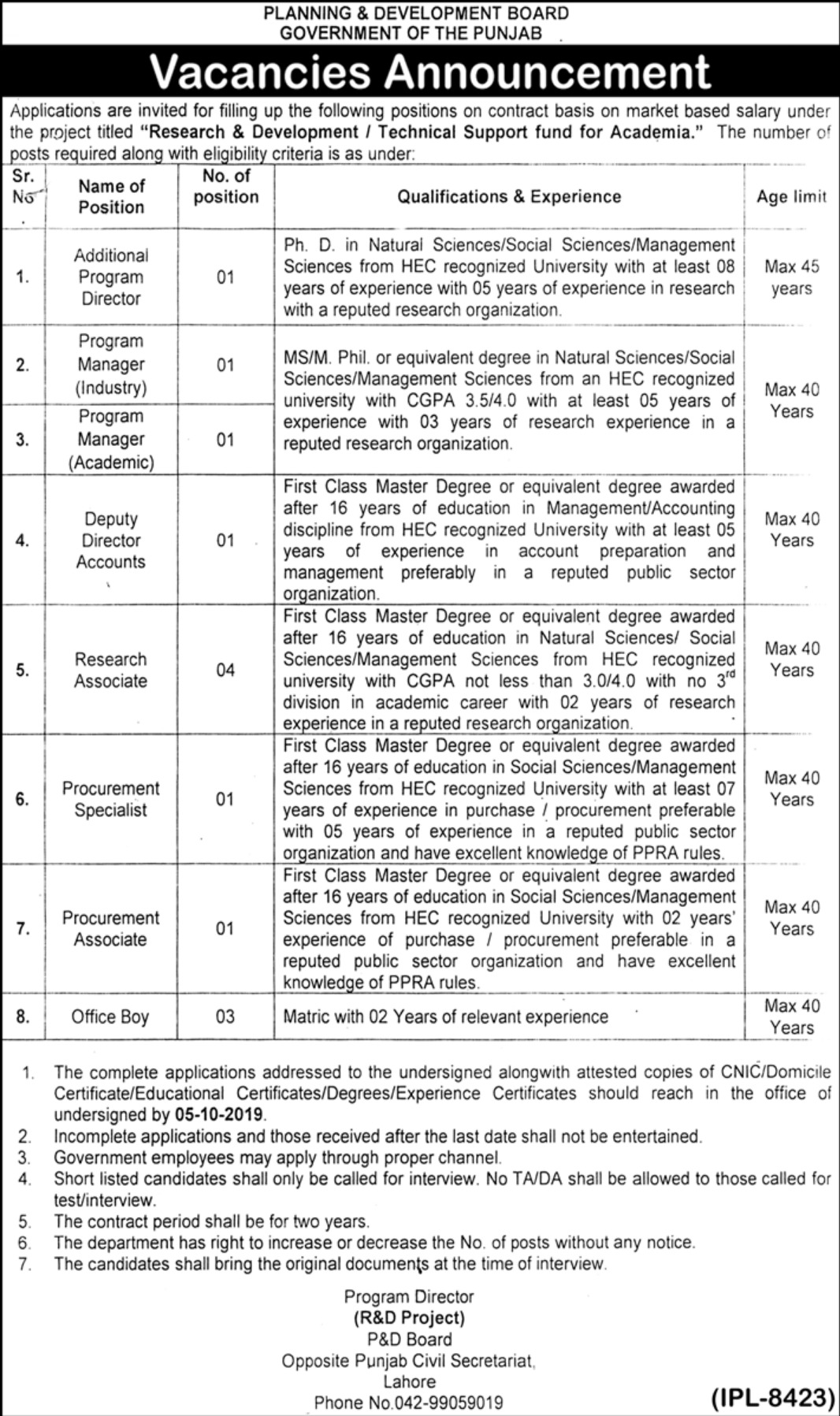 Planning & Development Department Punjab Jobs 2019 P&D Latest
