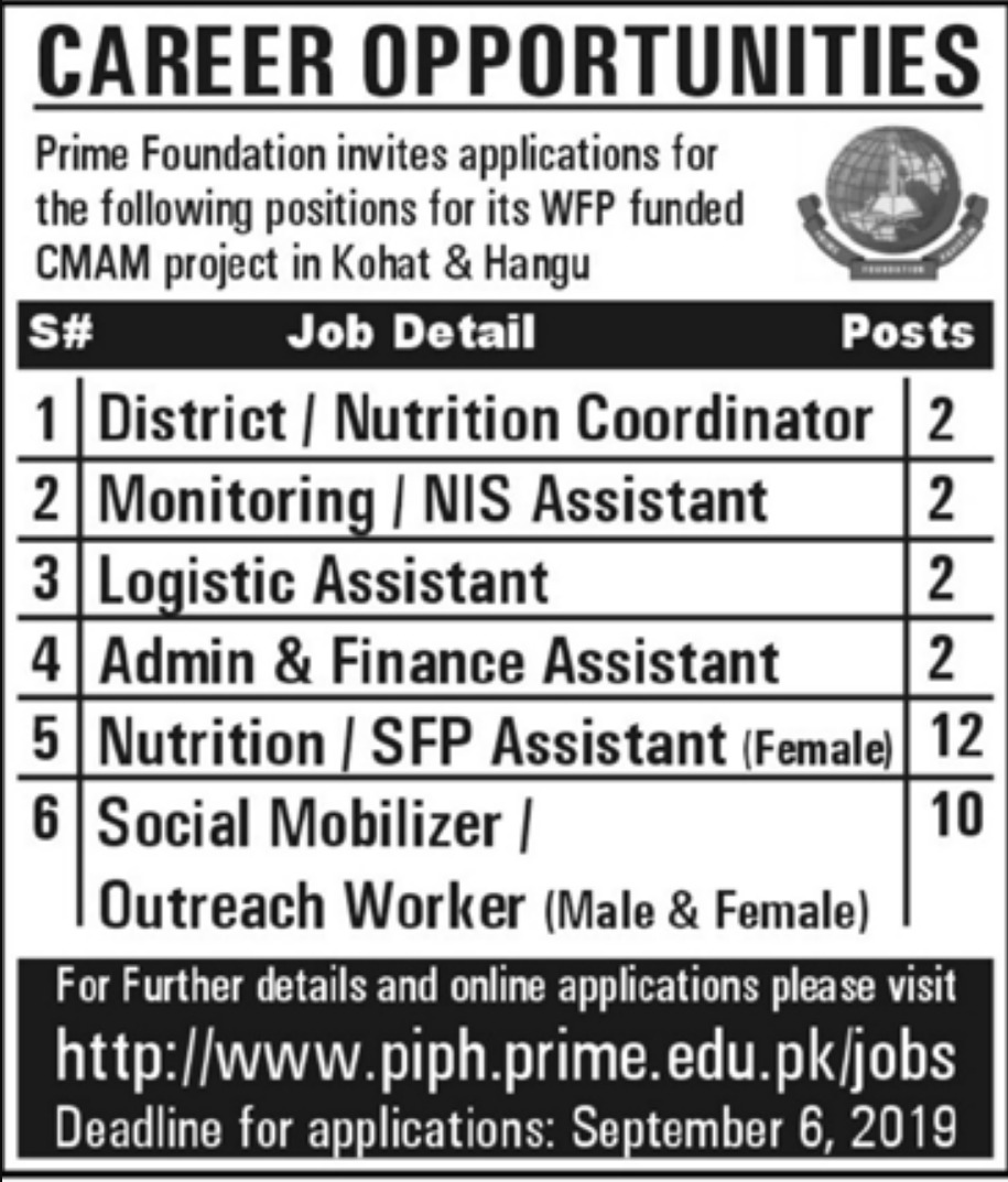 Prime Foundation KPK Jobs 2019 CMAM Project