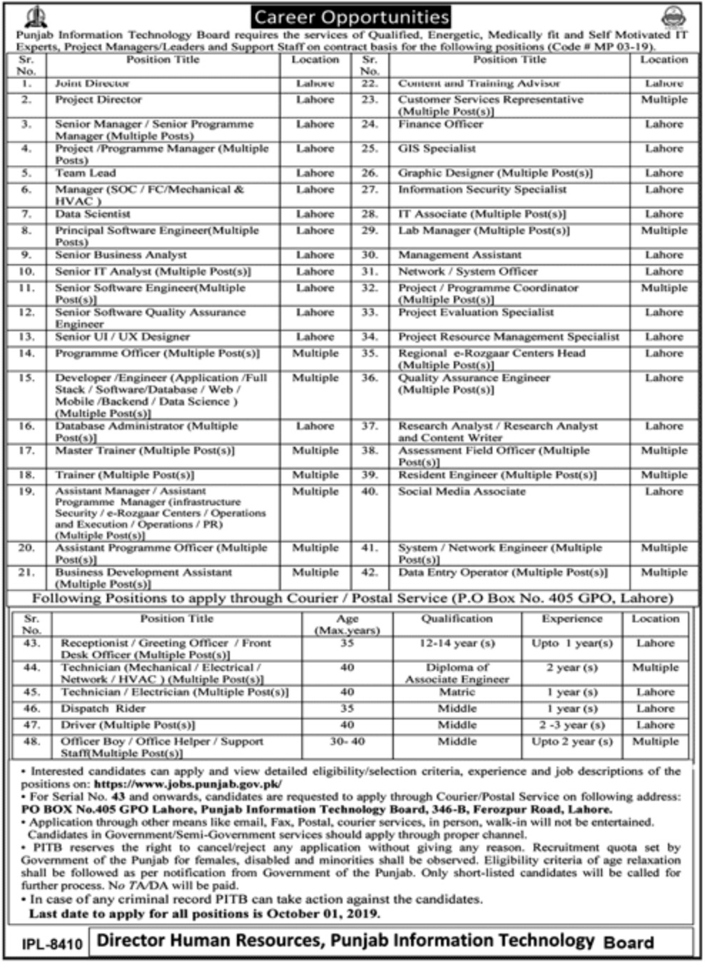 Punjab Information Technology Board PITB Jobs 2019 Latest
