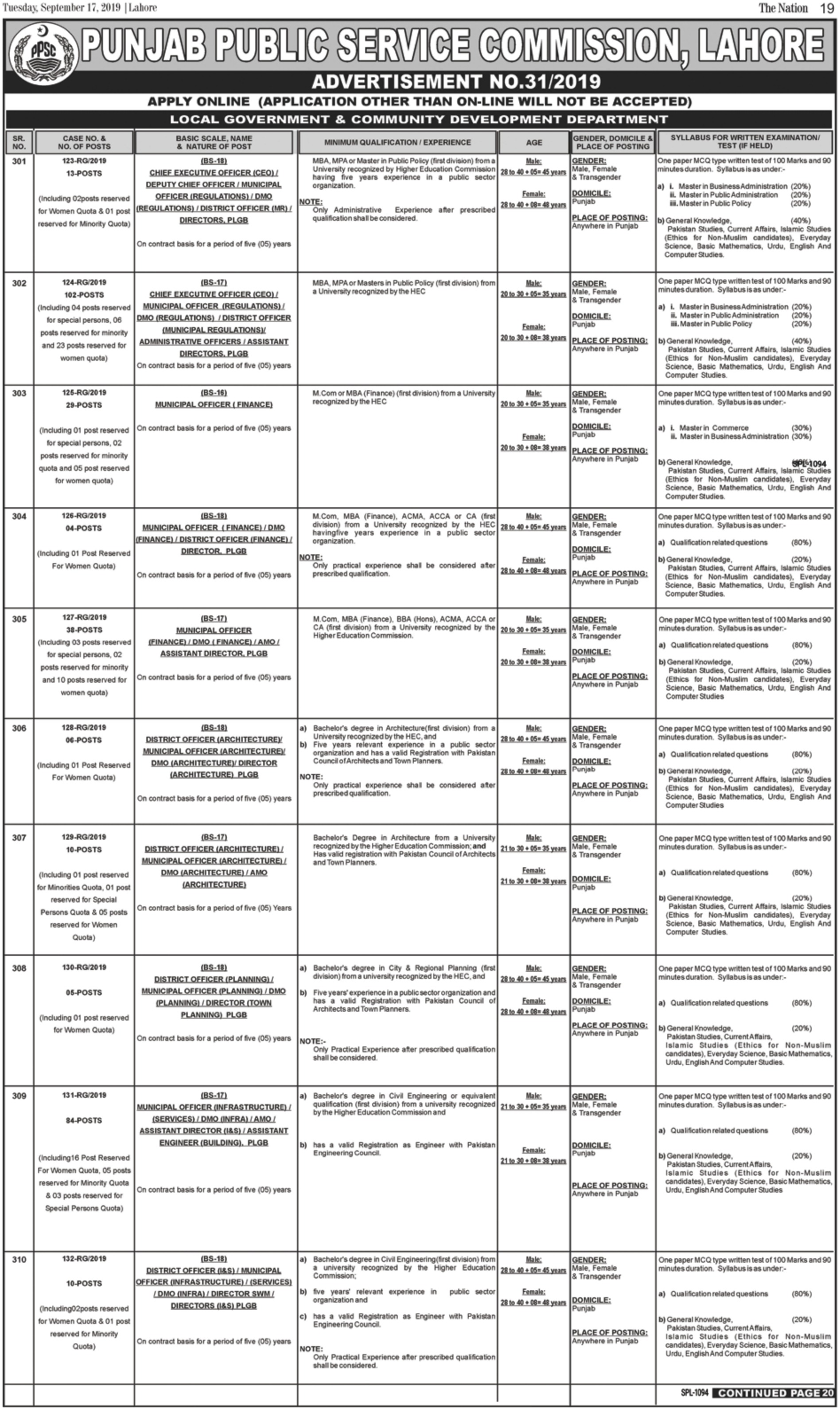 Punjab Public Service Commission PPSC Jobs 2019 Advertisement Apply Online