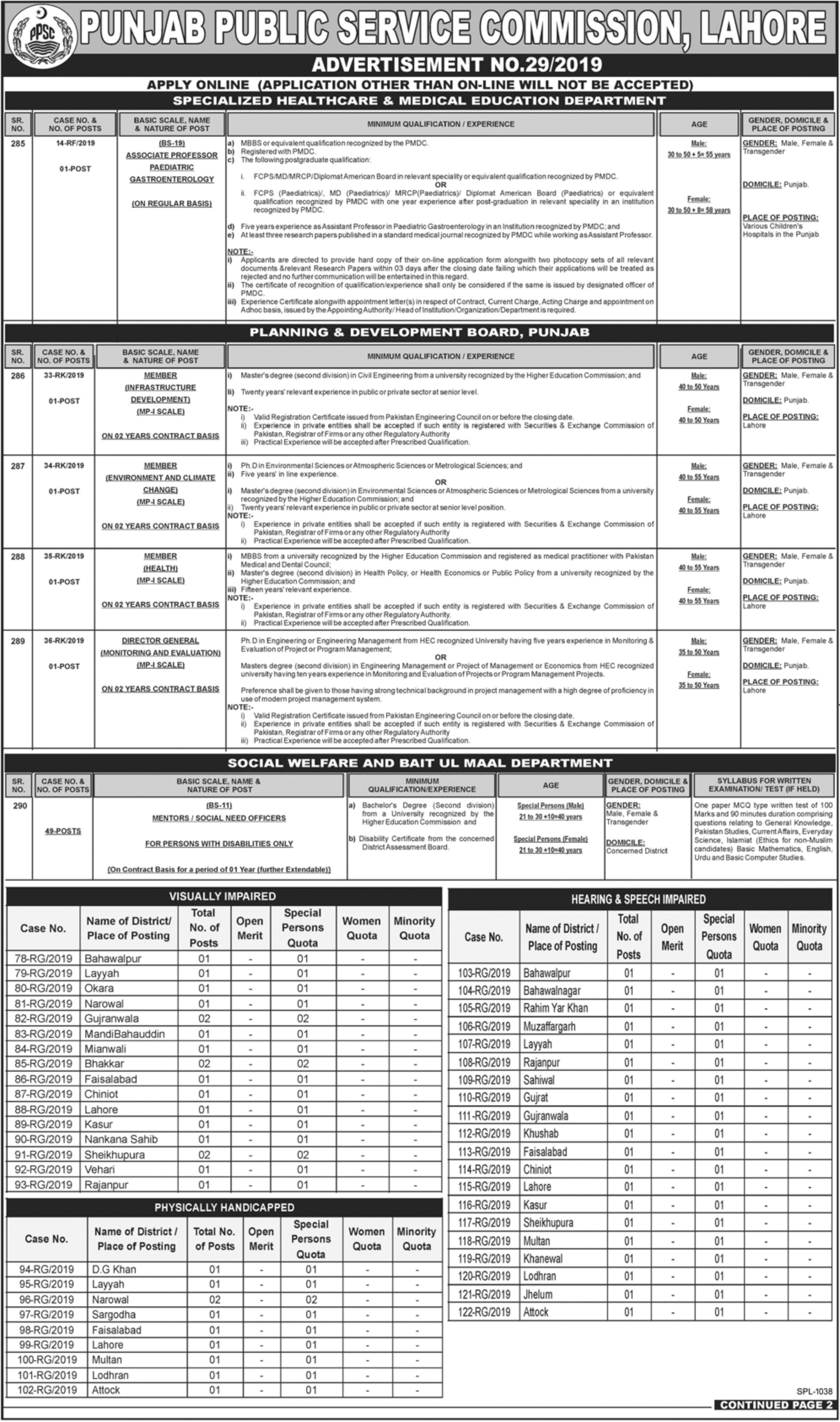 Punjab Public Service Commission PPSC Jobs September 2019 Latest