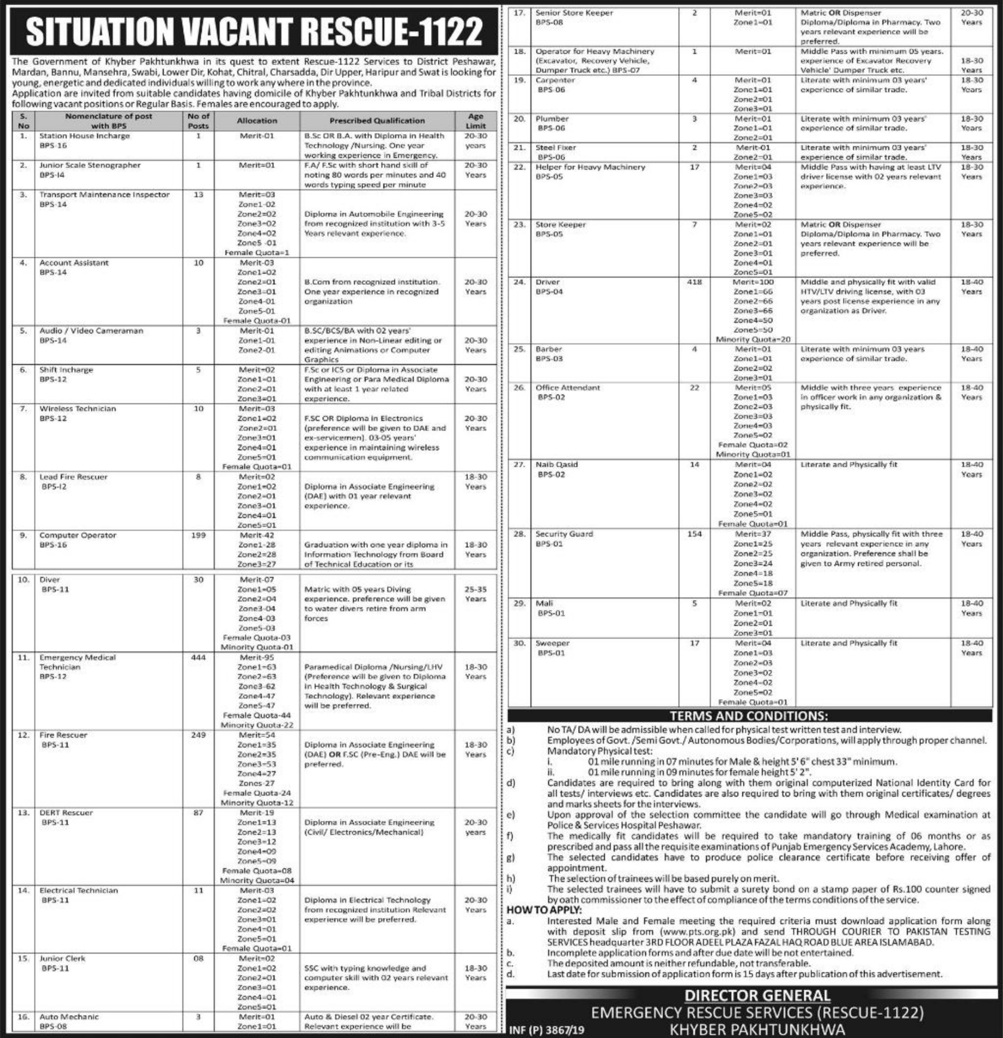 Rescue 1122 KPK Jobs 2019 PTS Application Form