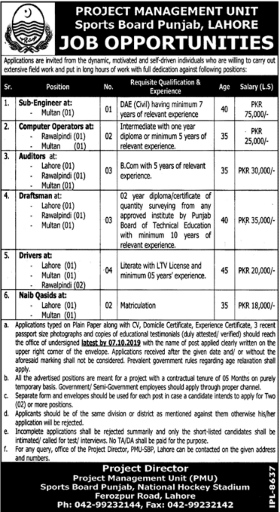 Sports Board Punjab Lahore Jobs 2019
