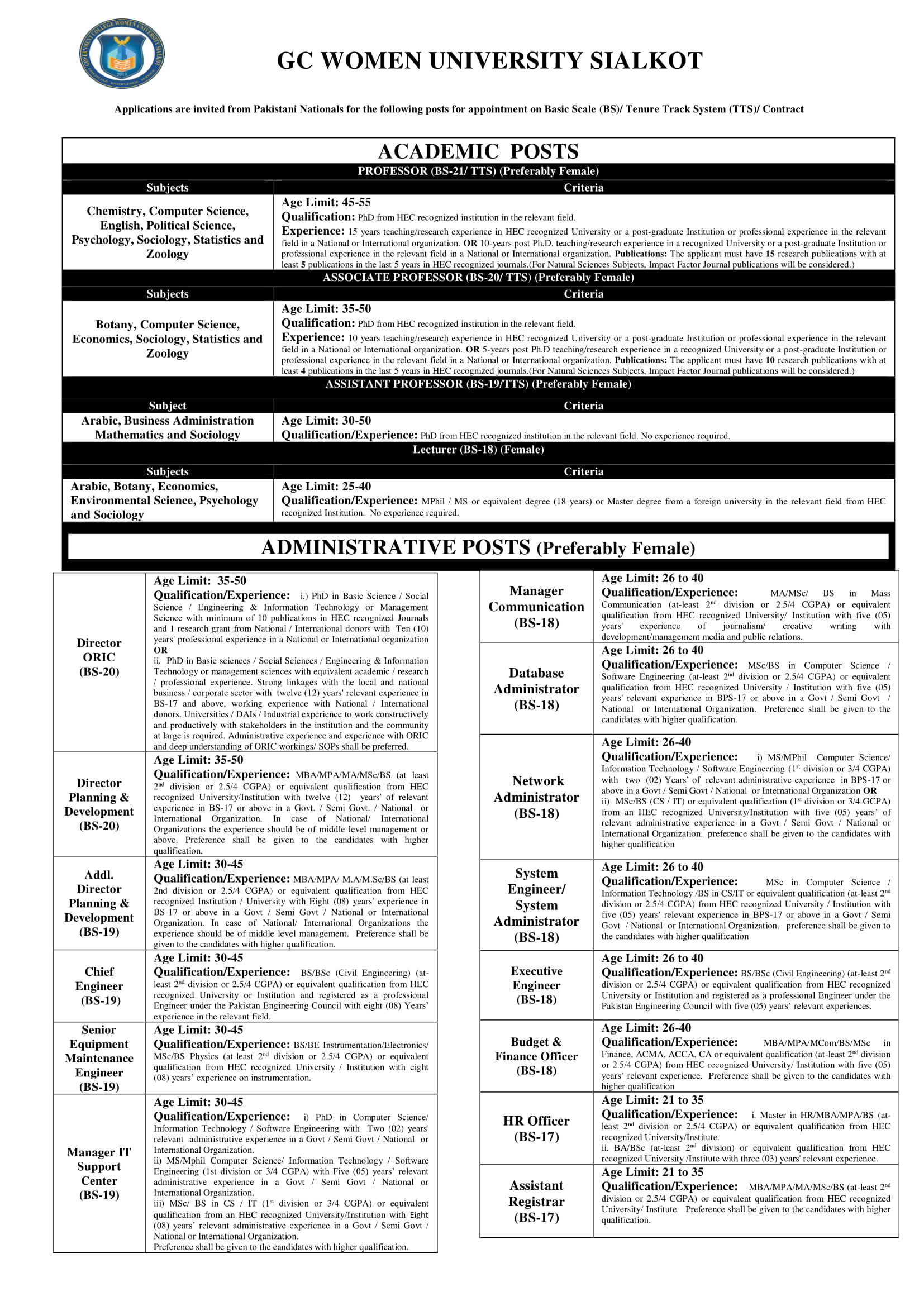GC Women University Sialkot Jobs 2019