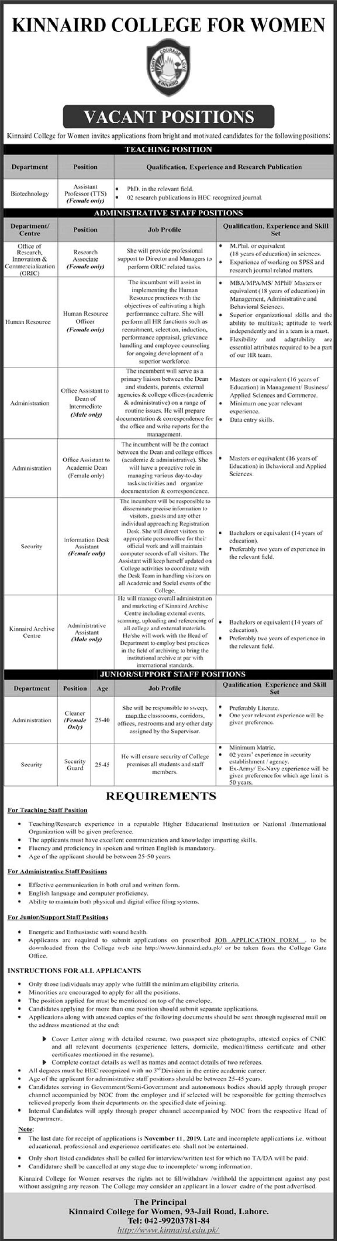 Kinnaird College for Women KCW Jobs 2019 Application Form