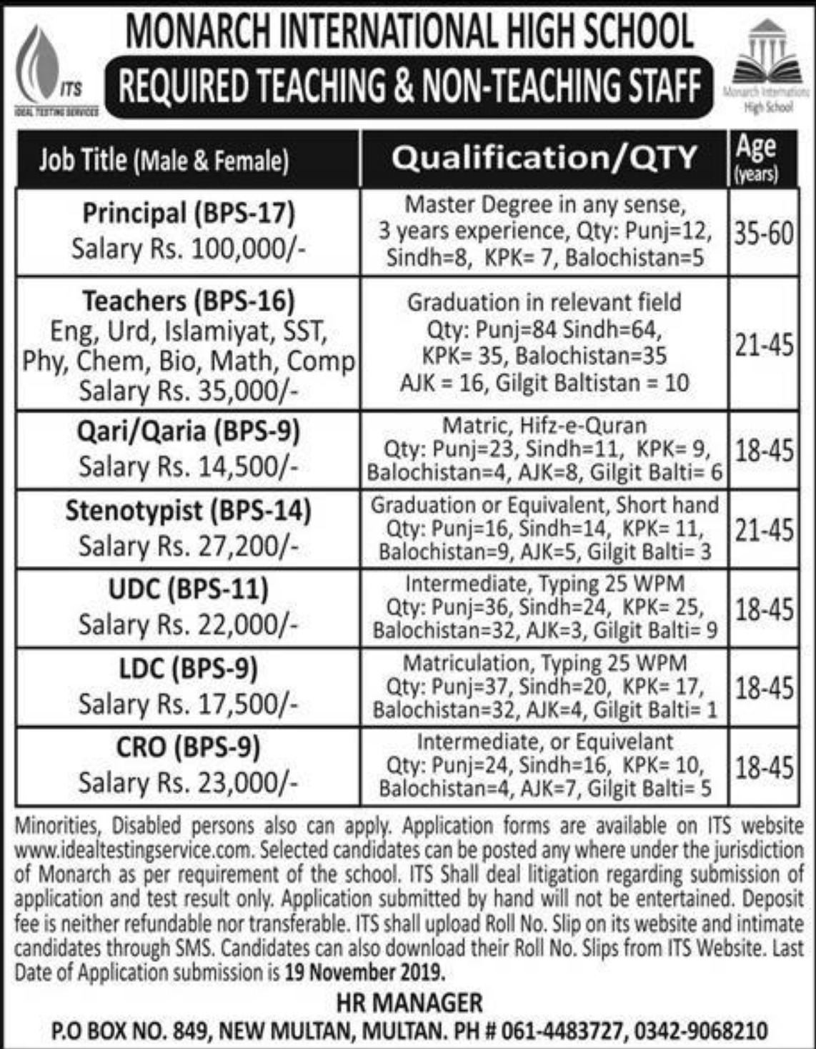 Monarch International High School Jobs 2019 Pakistan