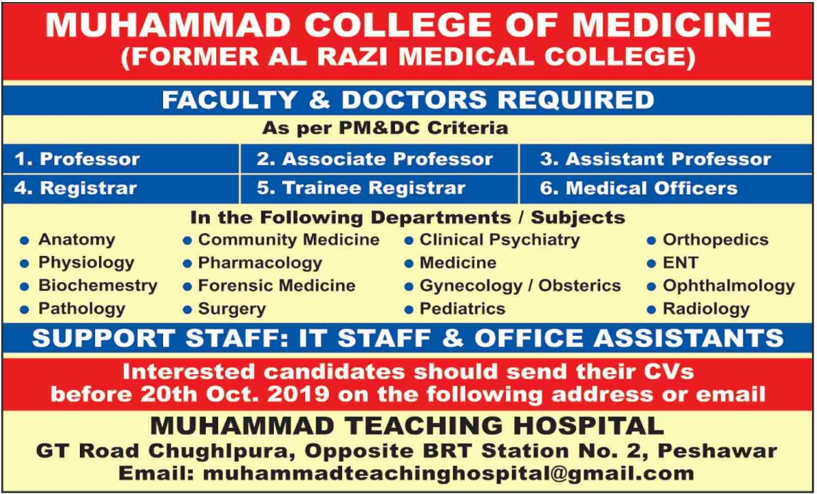 Muhammad College of Medicine Peshawar Jobs 2019