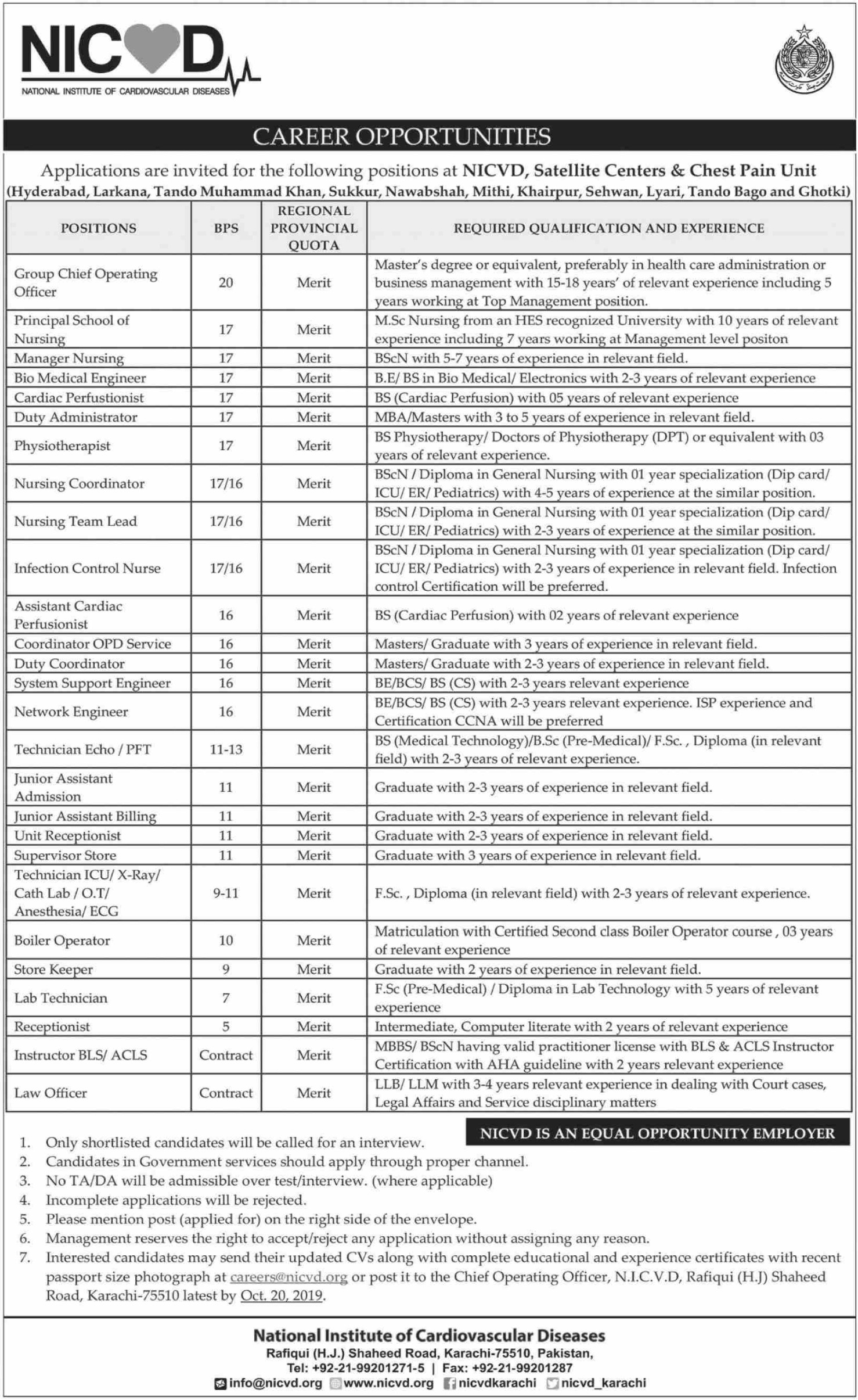 NICVD Jobs 2019 National Institute of Cardiovascular Diseases