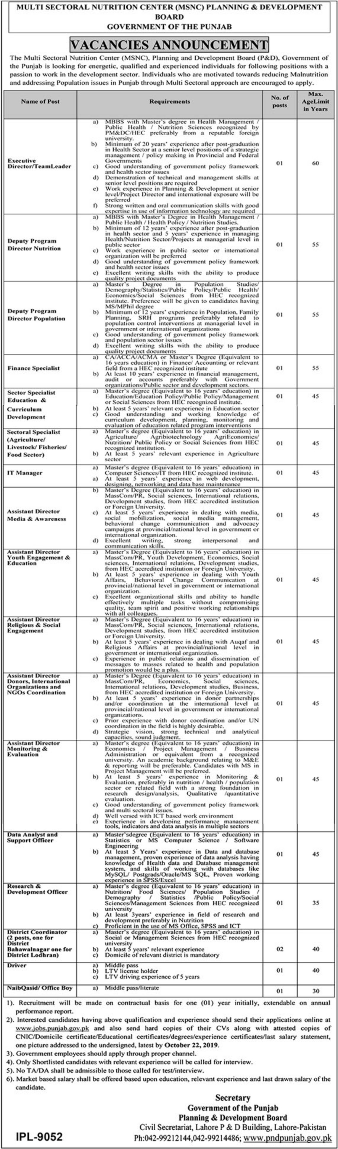 Planning & Development Department Punjab Jobs 2019