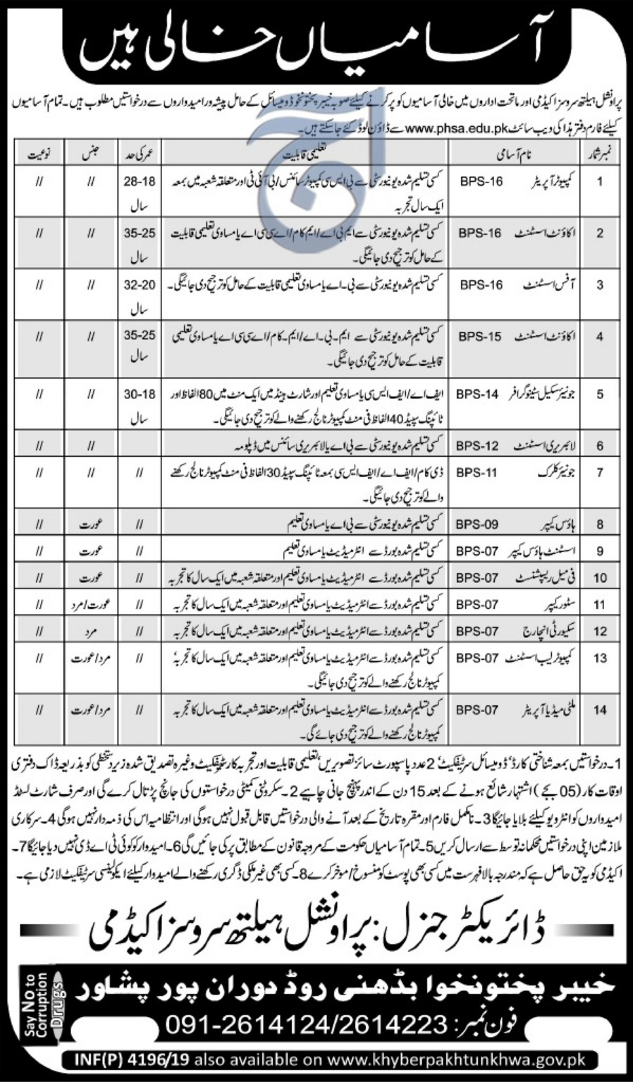 Provincial Health Services Academy Peshawar Jobs 2019