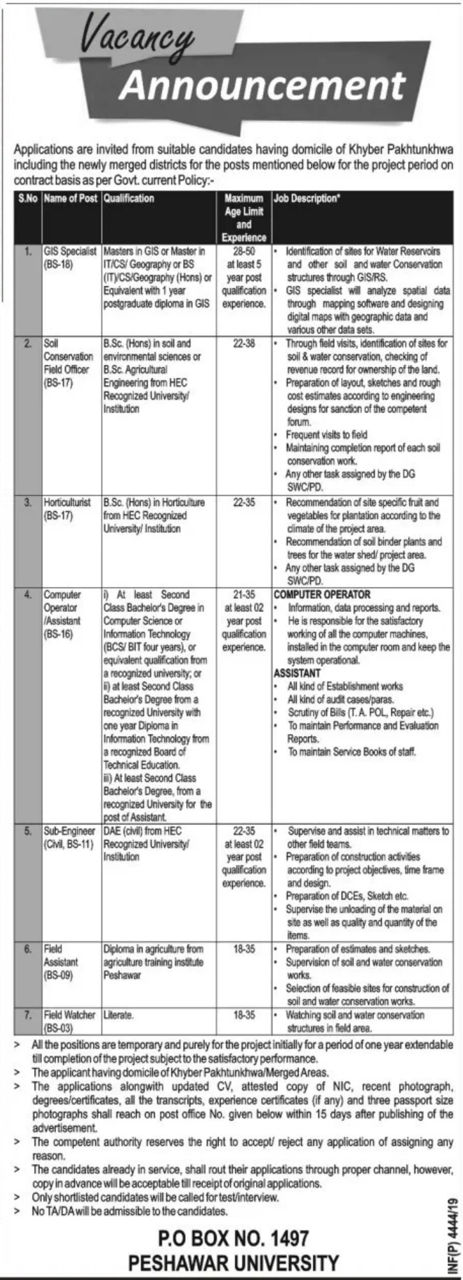 Public Sector Organization Jobs 2019 P.O.Box 1497 Peshawar