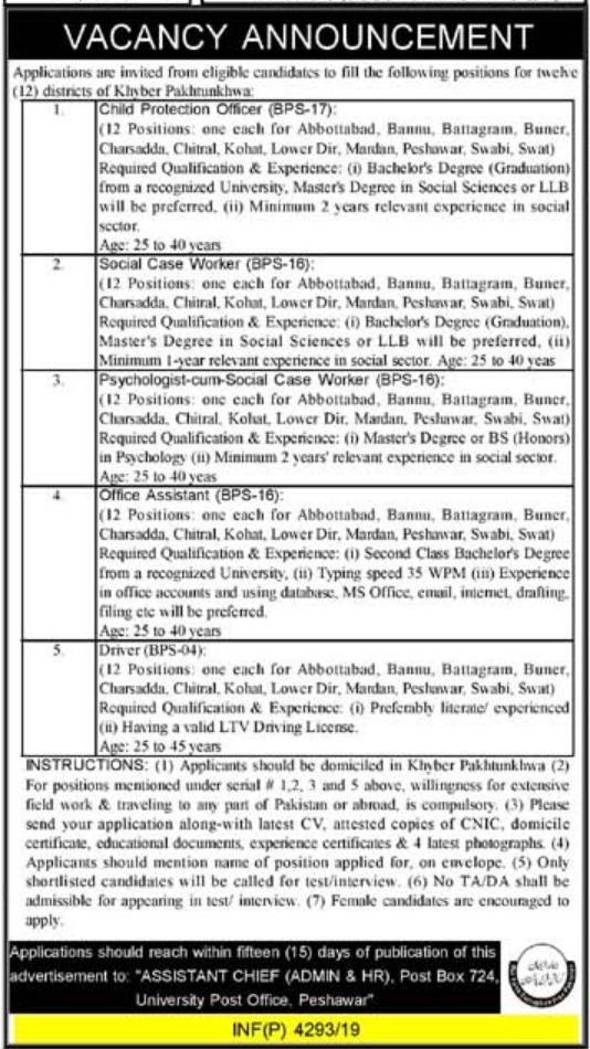 Public Sector Organization Jobs 2019 P.O.Box 724 Peshawar