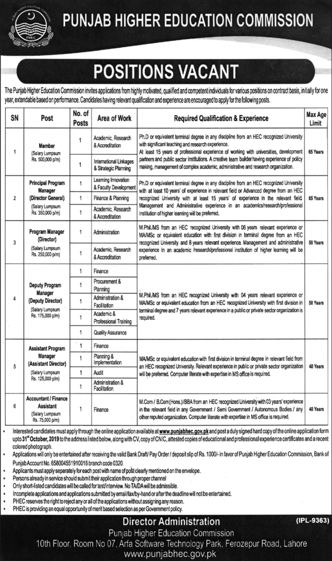 Punjab Higher Education Commission HEC Jobs 2019