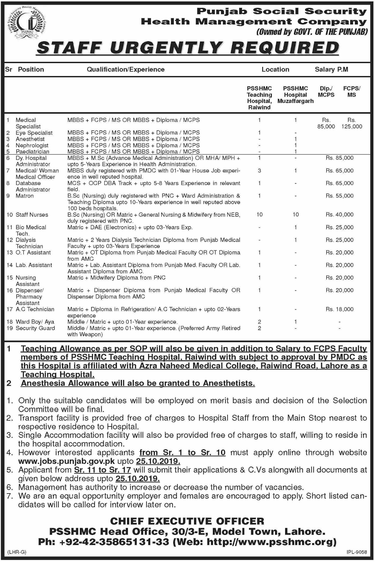 Punjab Social Security Health Management Company PSSHMC Jobs 2019
