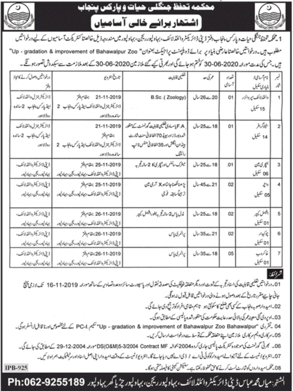 Punjab Wildlife & Parks Department Jobs 2019