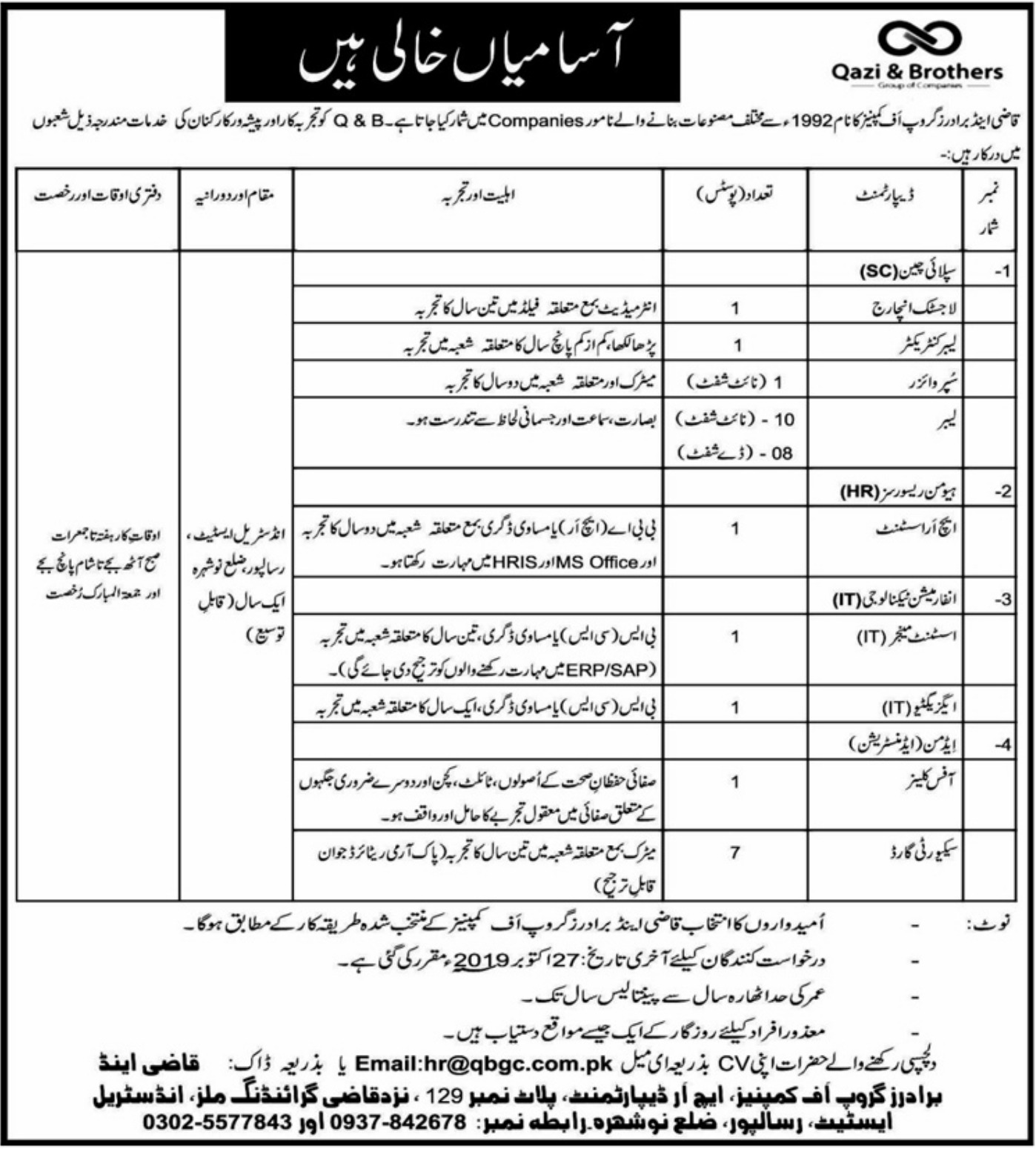 Qazi & Brothers Group of Companies Jobs 2019