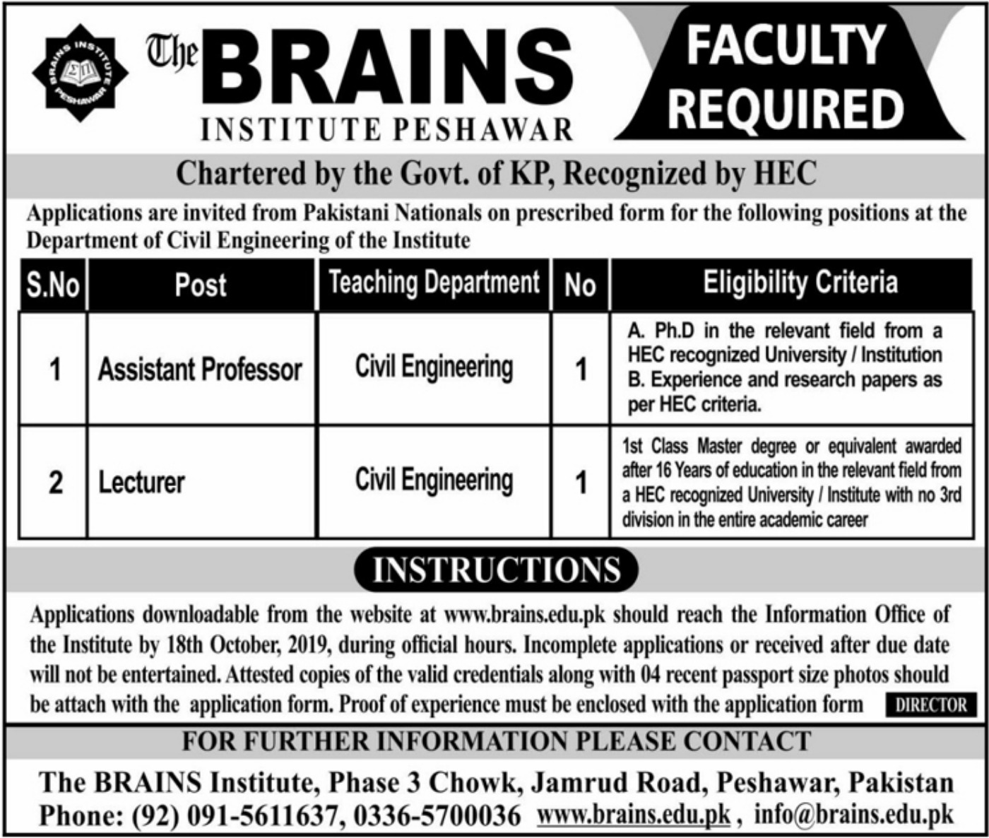 The Brains Institute Peshawar Jobs 2019