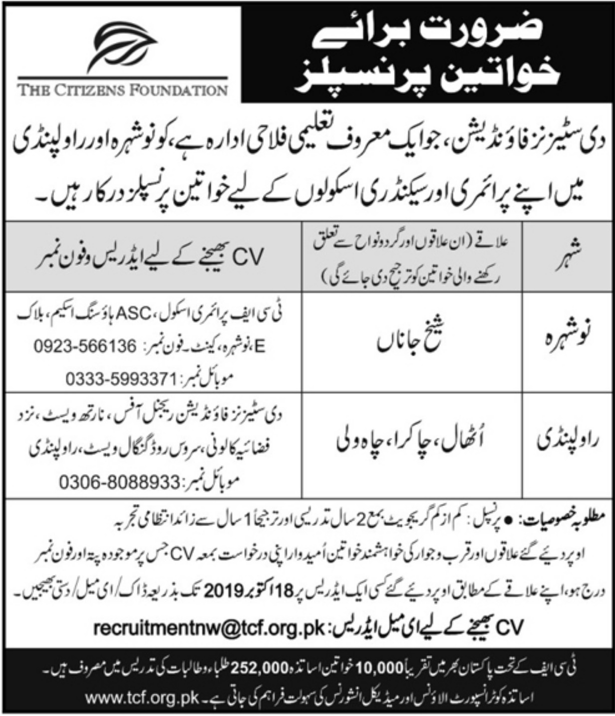 The Citizens Foundation Jobs 2019
