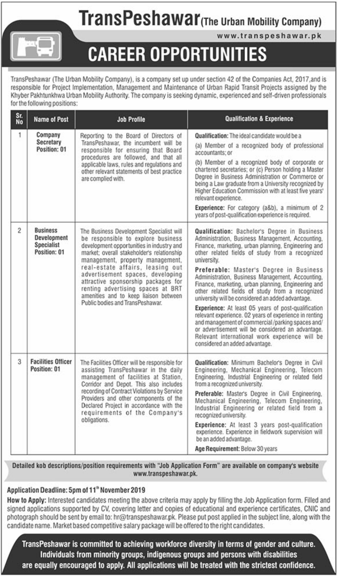 TransPeshawar Jobs 2019 Job Application Form