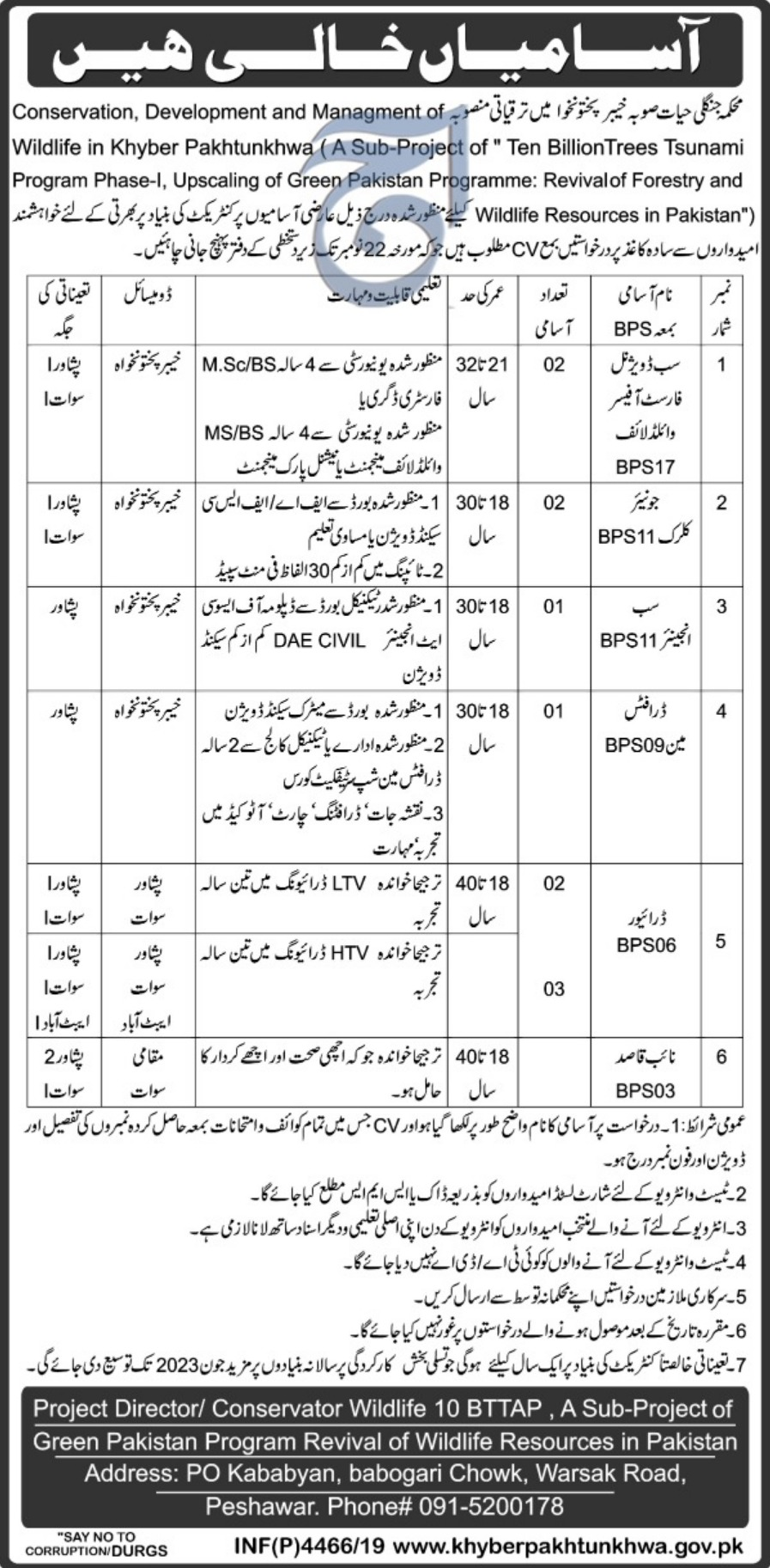 Wildlife Department Khyber Pakhtunkhwa Jobs 2019