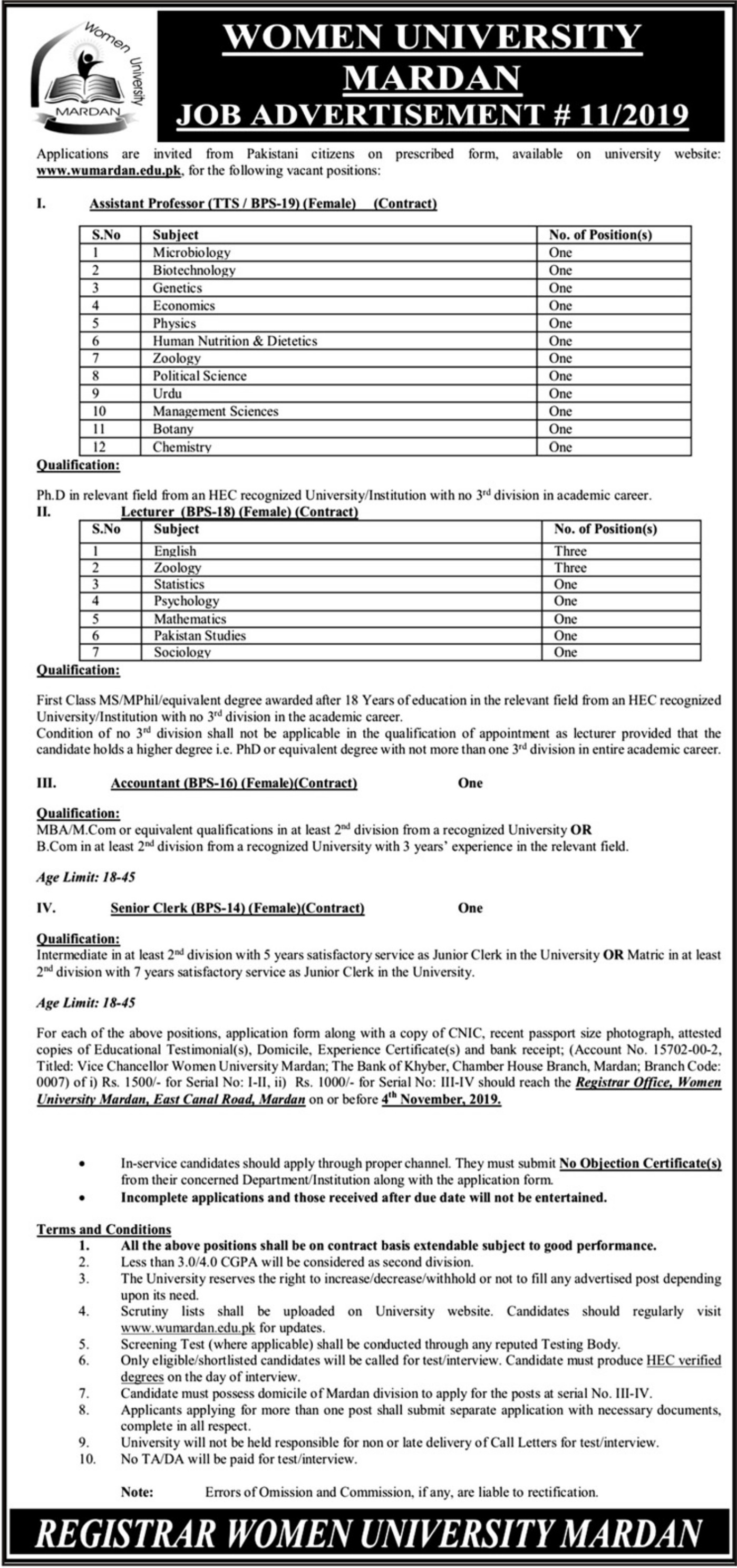 Women University Mardan Jobs 2019 KPK