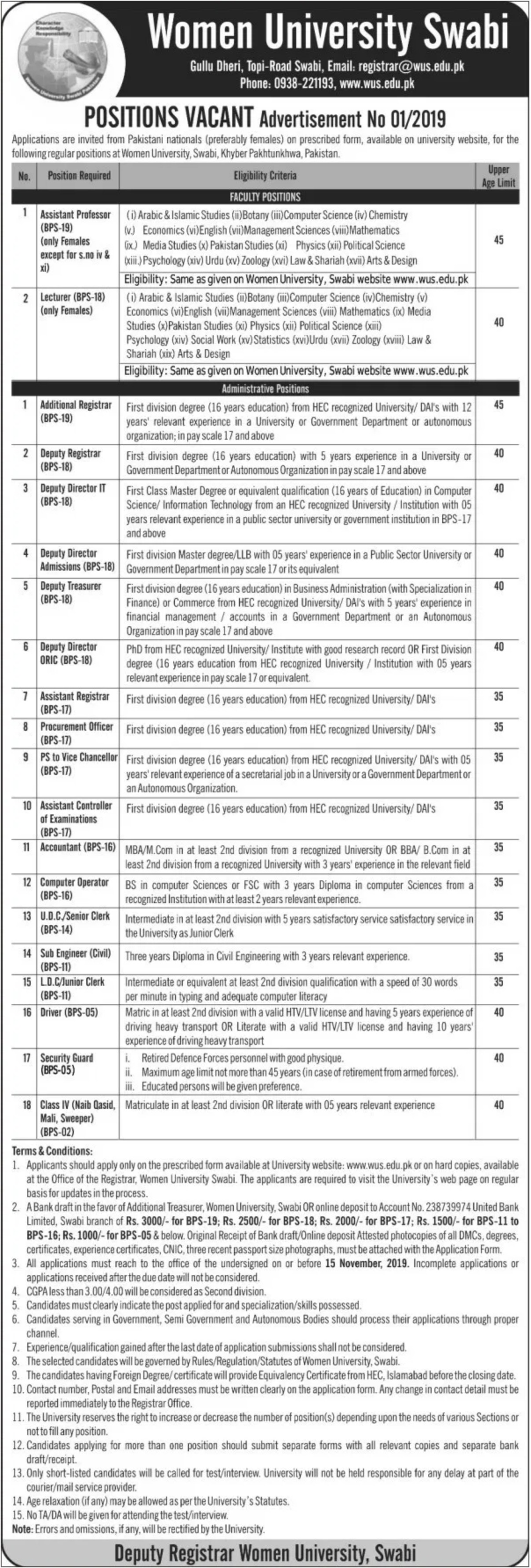 Women University Swabi Jobs 2019 Khyber Pakhtunkhwa