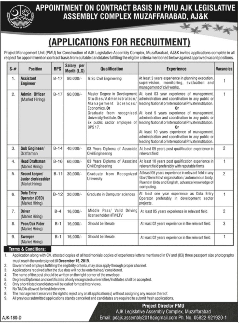 AJK Legislative Assembly Complex Muzaffarabad Jobs 2019