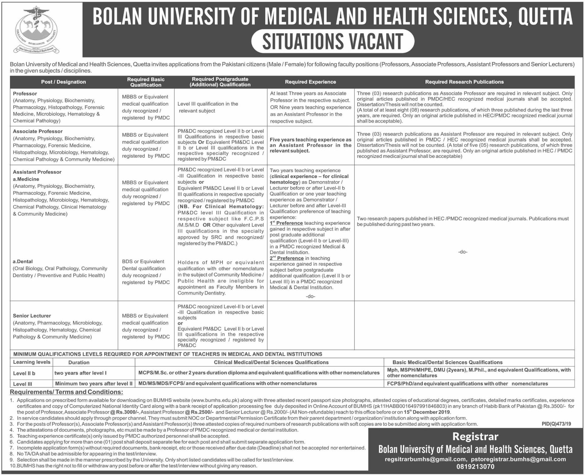 Bolan University of Medical & Health Sciences BUMHS Quetta Jobs 2019