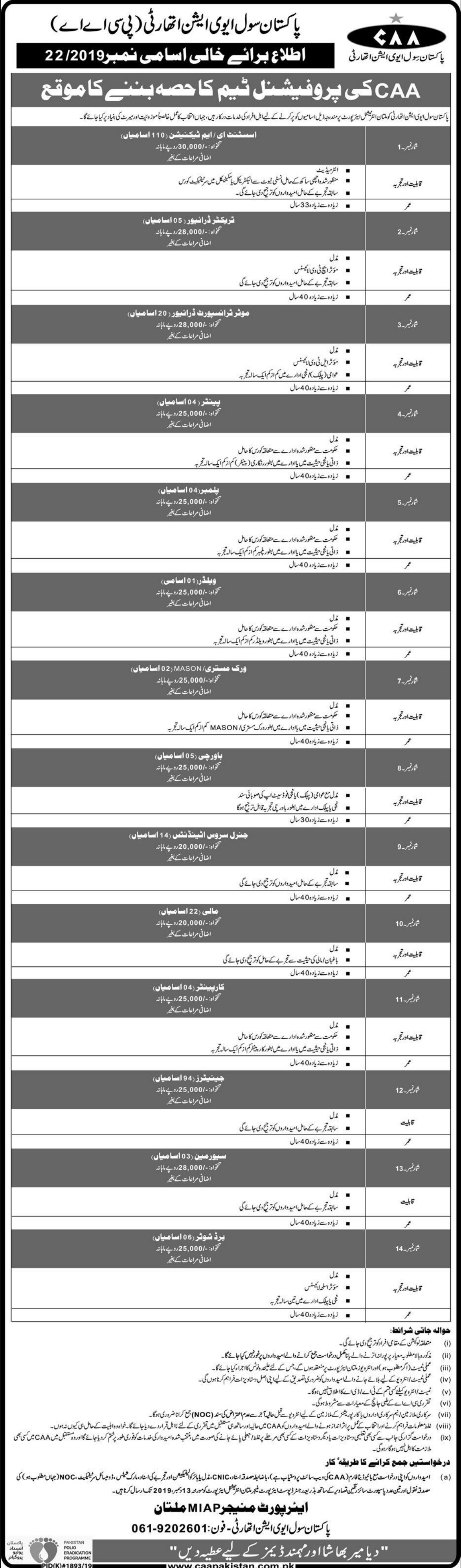CAA Pakistan Jobs 2019 Multan International Airport
