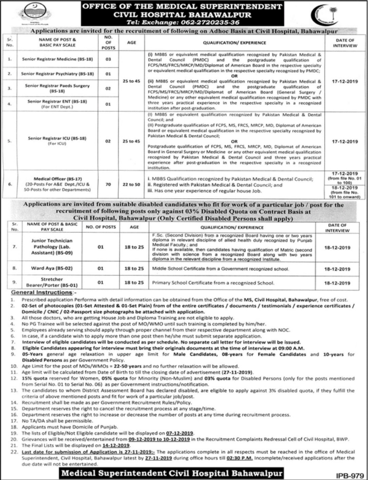 Civil Hospital Bahawalpur Jobs 2019
