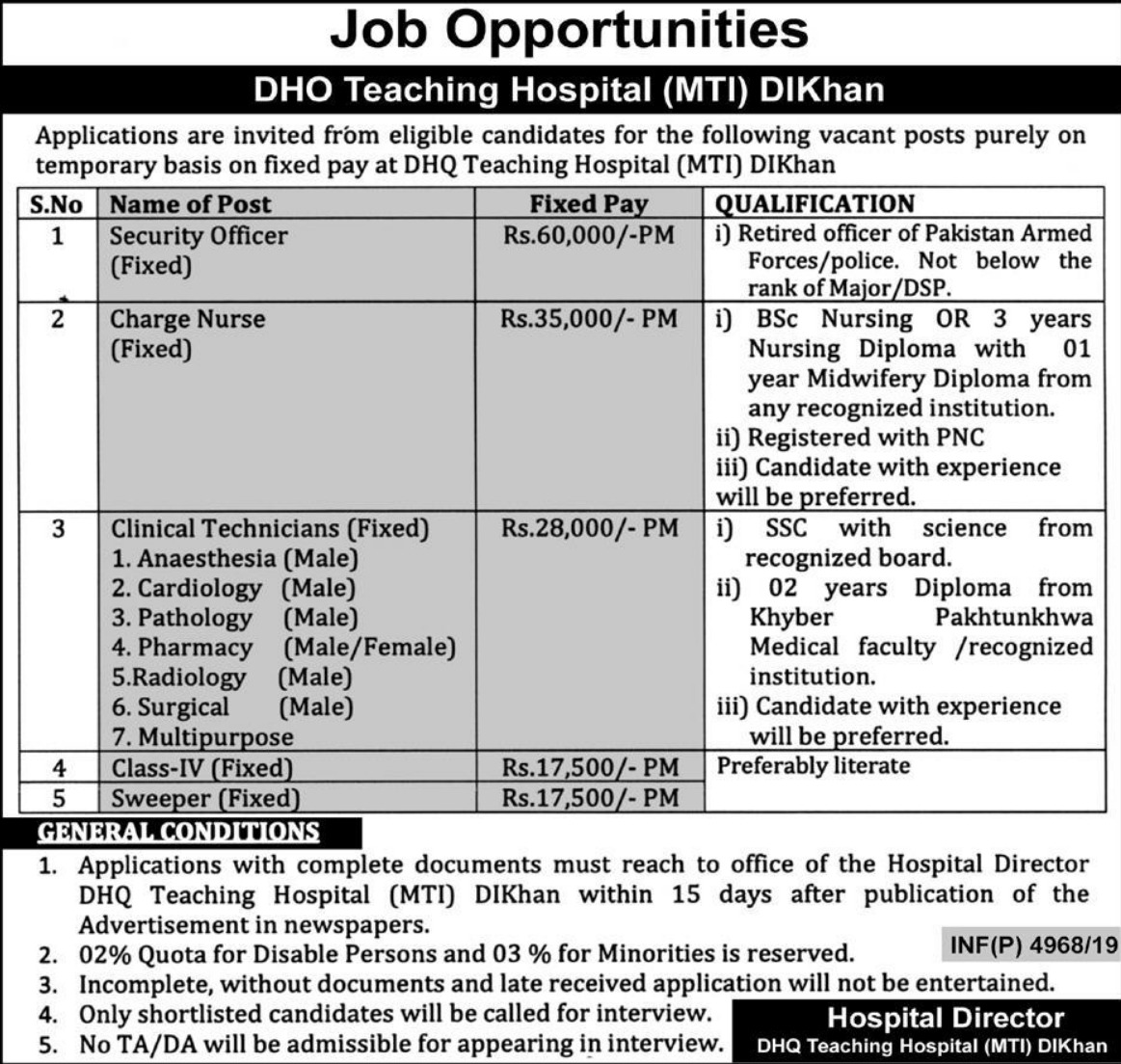 DHQ Teaching Hospital MTI D.I. Khan Jobs 2019