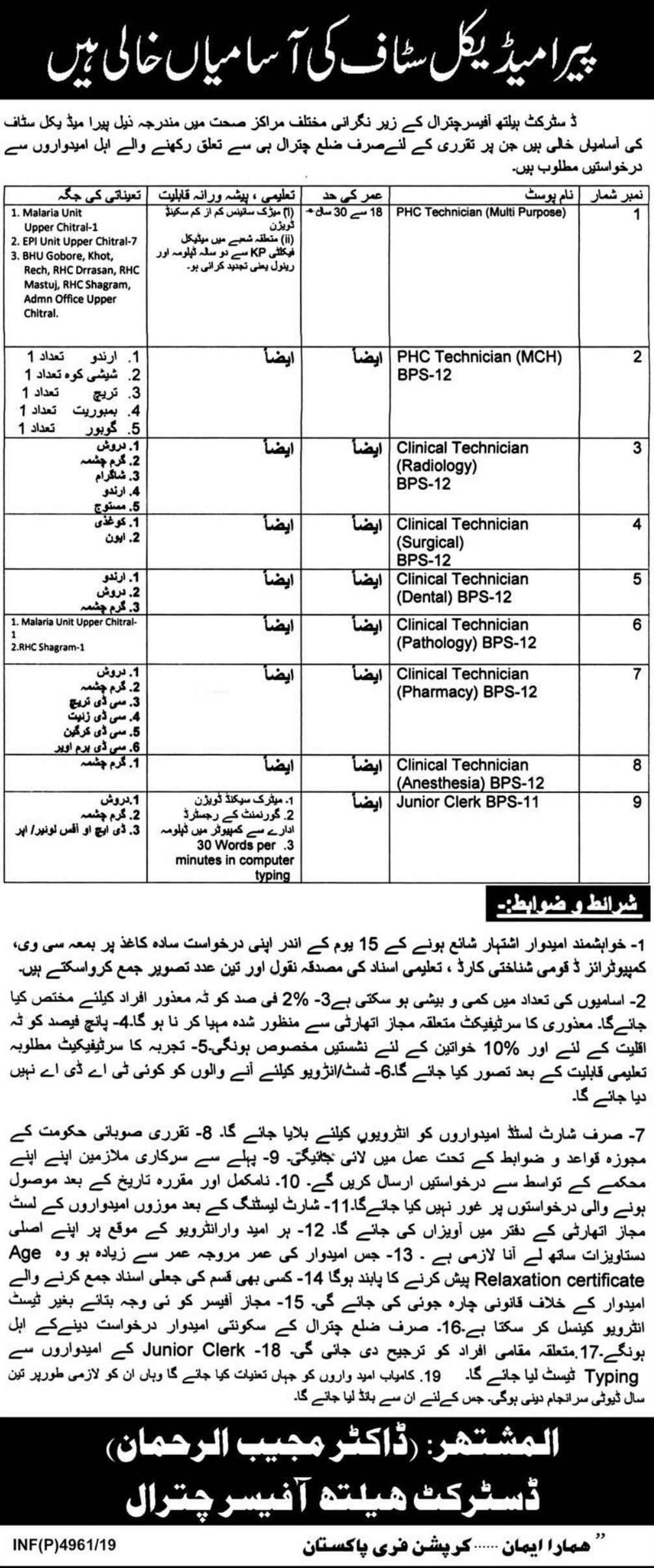 District Health Officer Chitral Jobs 2019 KPK
