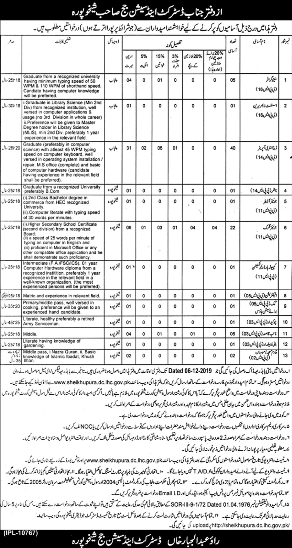 District & Session Court Sheikhupura Jobs 2019