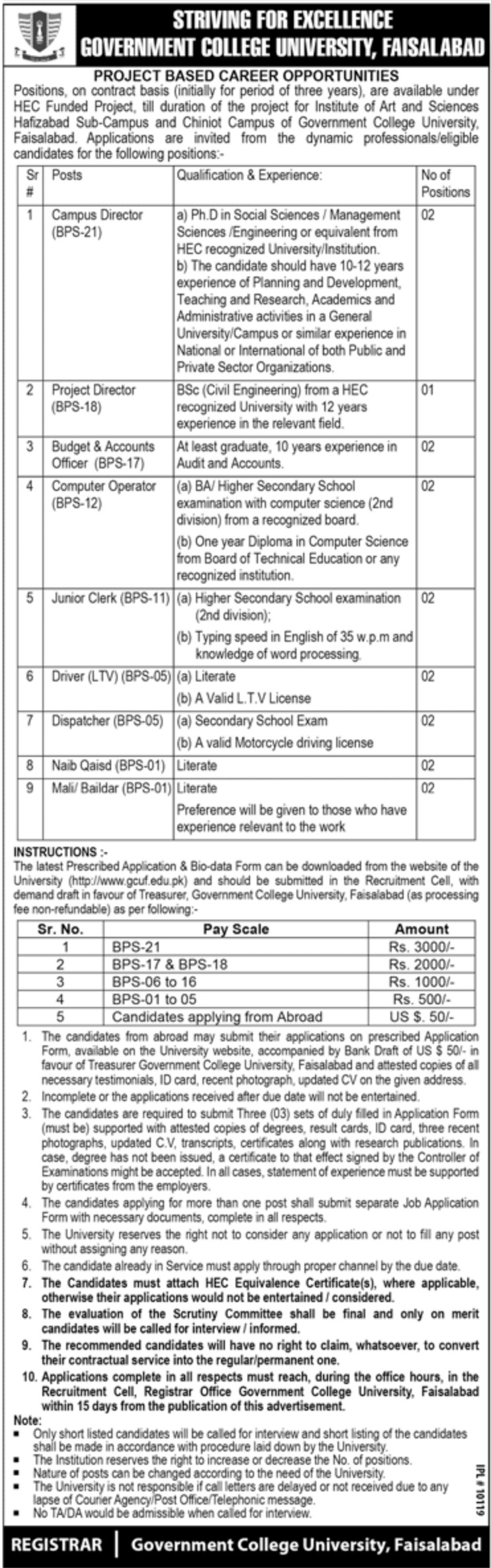 GCUF Jobs 2019 Government College University Faisalabad