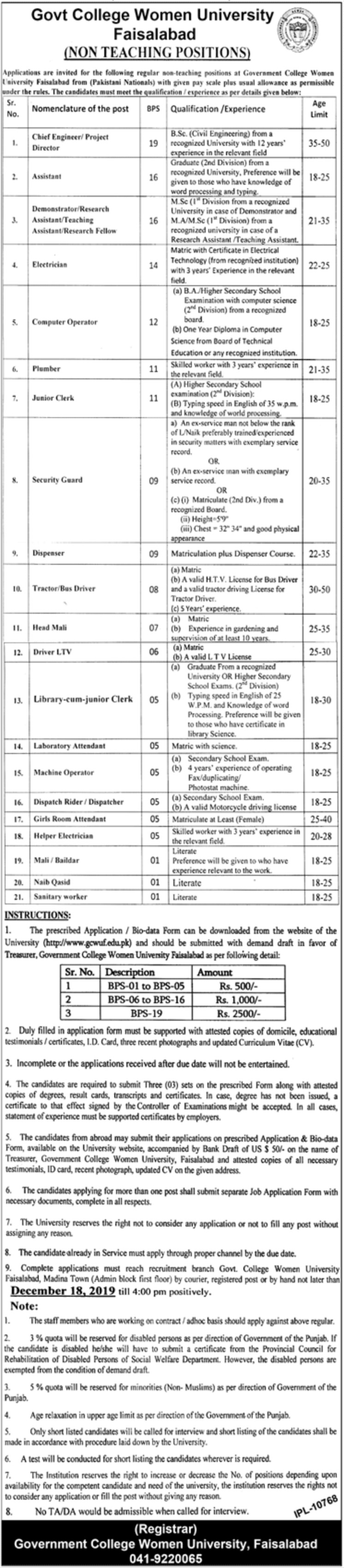 Govt College Women University Faisalabad Jobs 2019