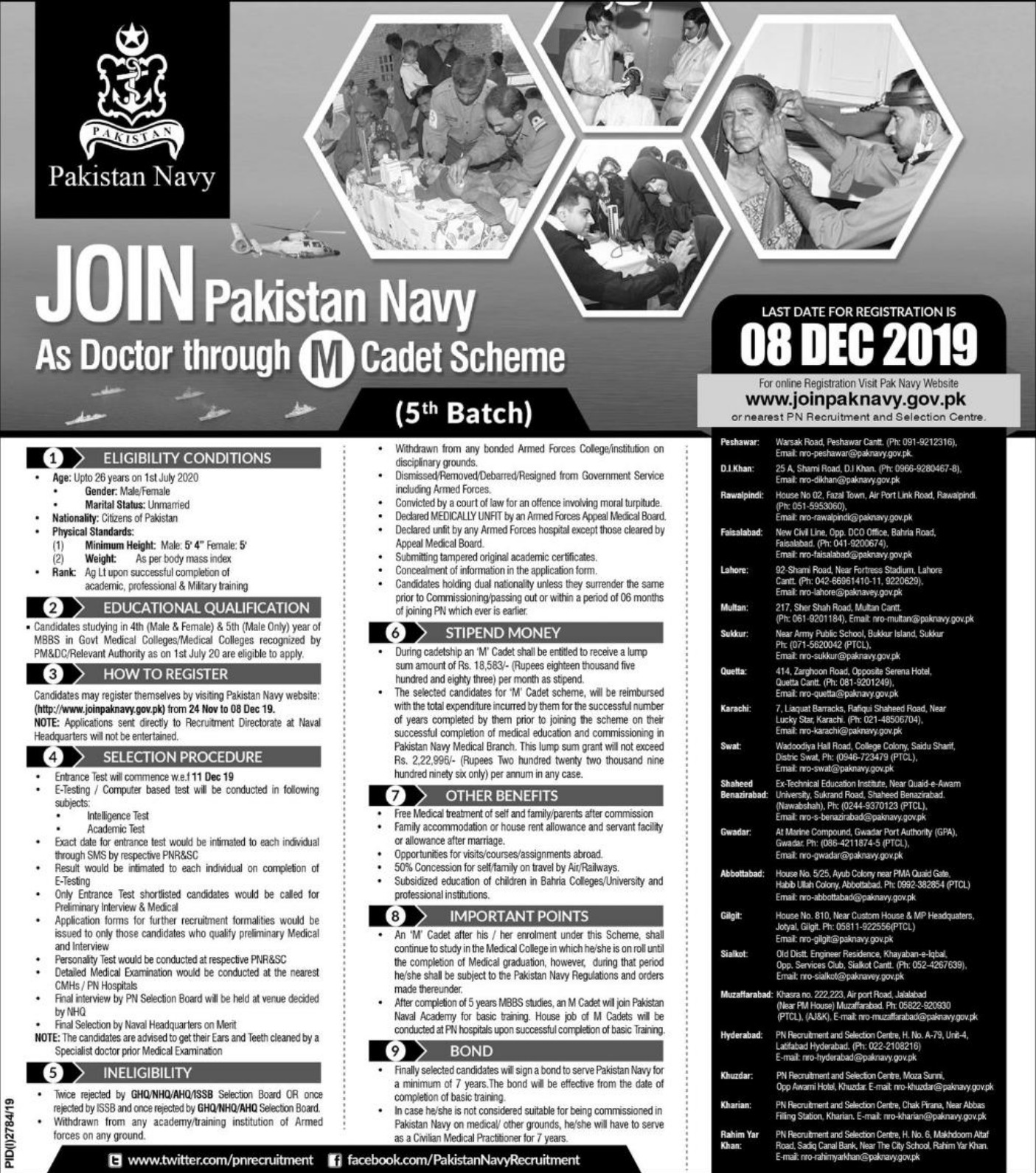 Join Pakistan Navy as Doctor through M Cadet Scheme 2019