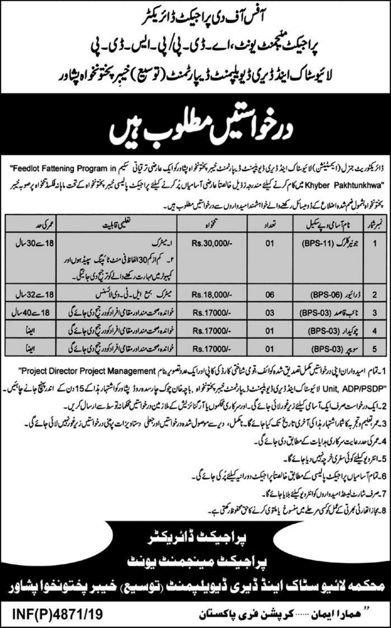 Livestock & Dairy Development Department Peshawar Jobs 2019 KPK