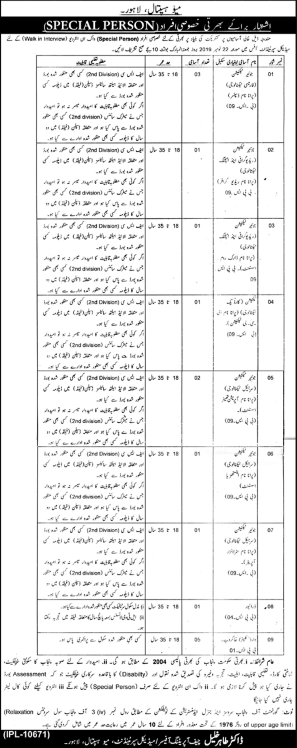 Mayo Hospital Lahore Jobs 2019