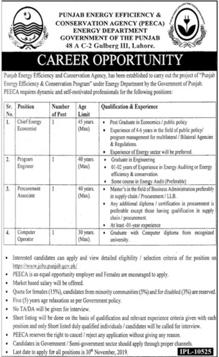 PEECA Energy Department Punjab Jobs 2019