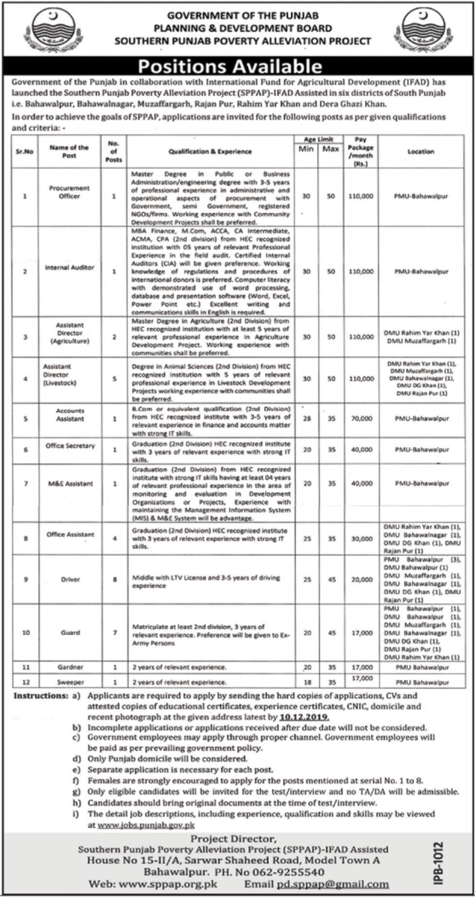 Planning & Development Board Punjab Jobs 2019