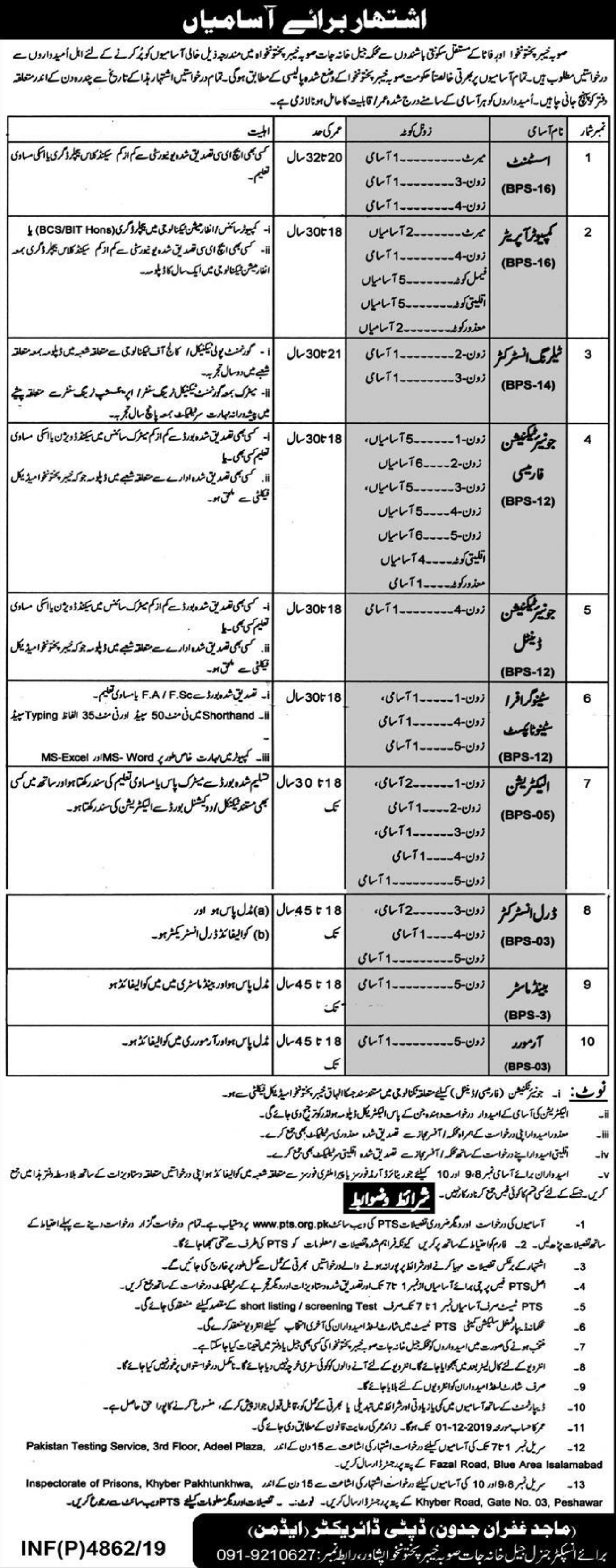 Prison Department KPK Jobs 2019 Apply through PTS