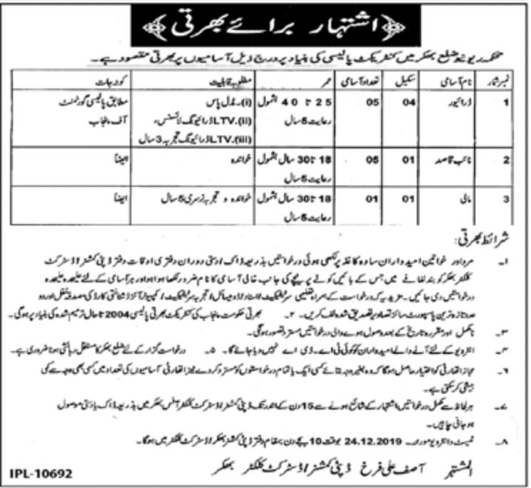 Punjab Revenue Department Bhakkar Jobs 2019