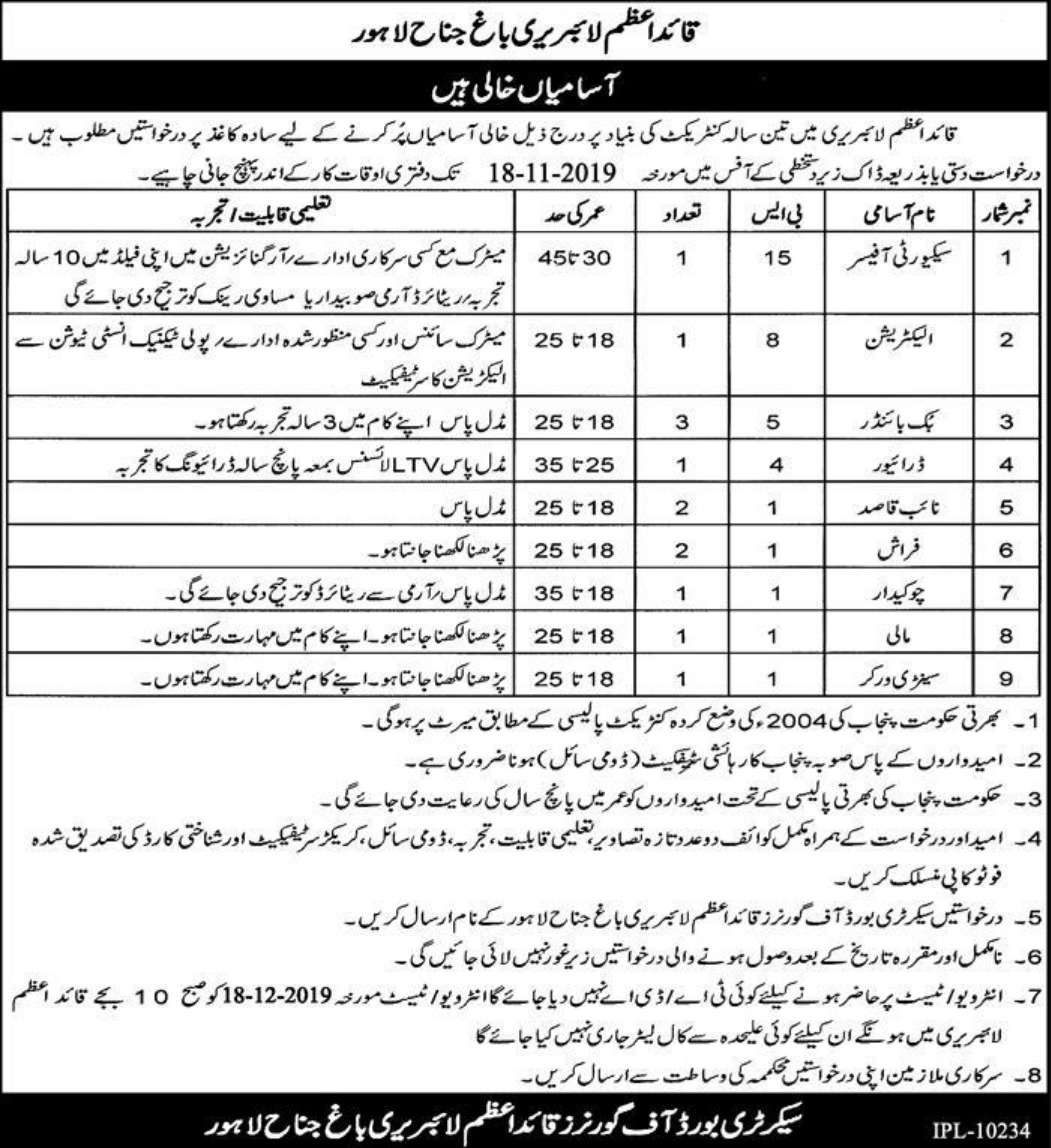 Quaid-e-Azam Library Lahore Jobs 2019