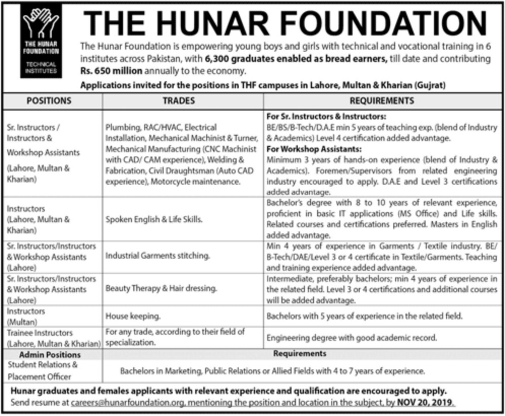 The Hunar Foundation NGO Jobs 2019
