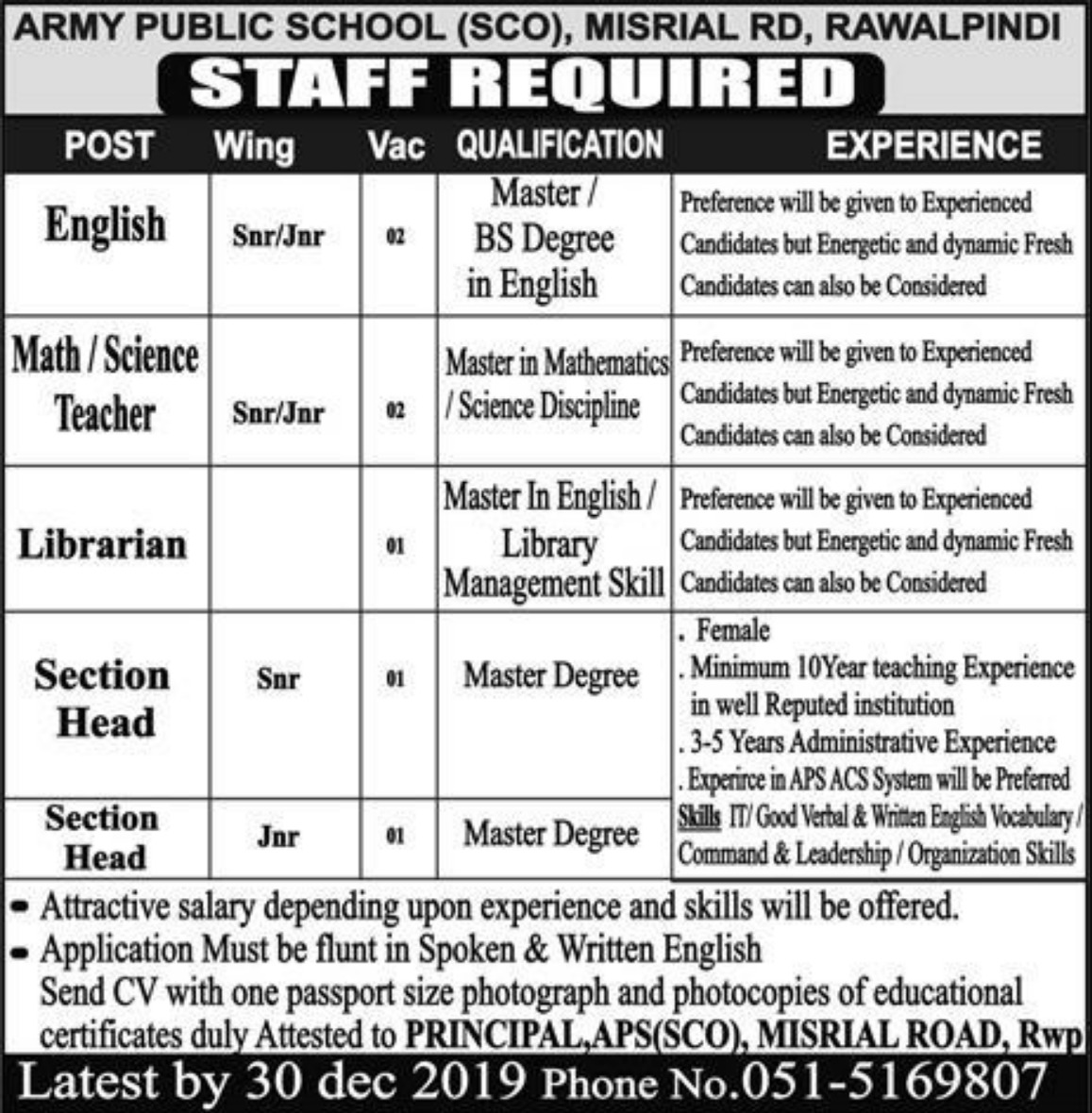 Army Public School APS SCO Rawalpindi Jobs 2019