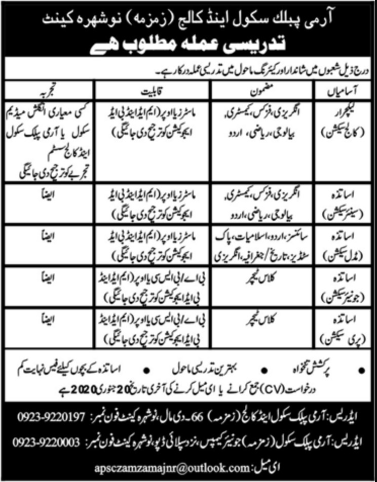 Army Public School & College Nowshera Cantt Jobs 2019
